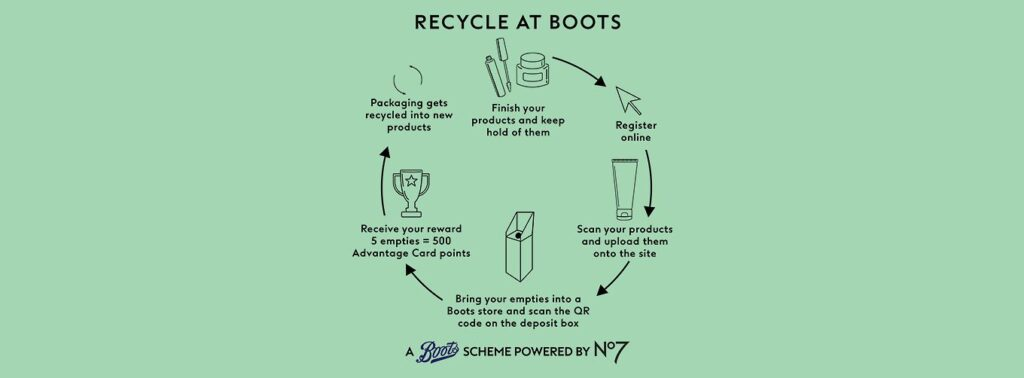 Get free Boots Advantage Points with the Recycling Scheme